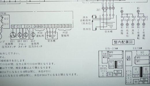 エバラ 40UDPF2 52.2 盤内外部結線図の写真